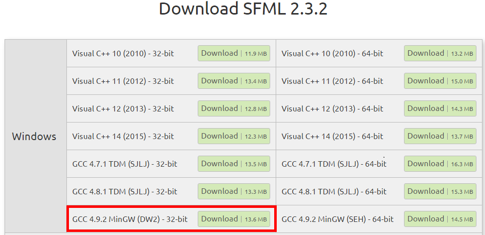 Choose SFML Compiler Version